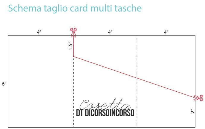 card multi tasche schema